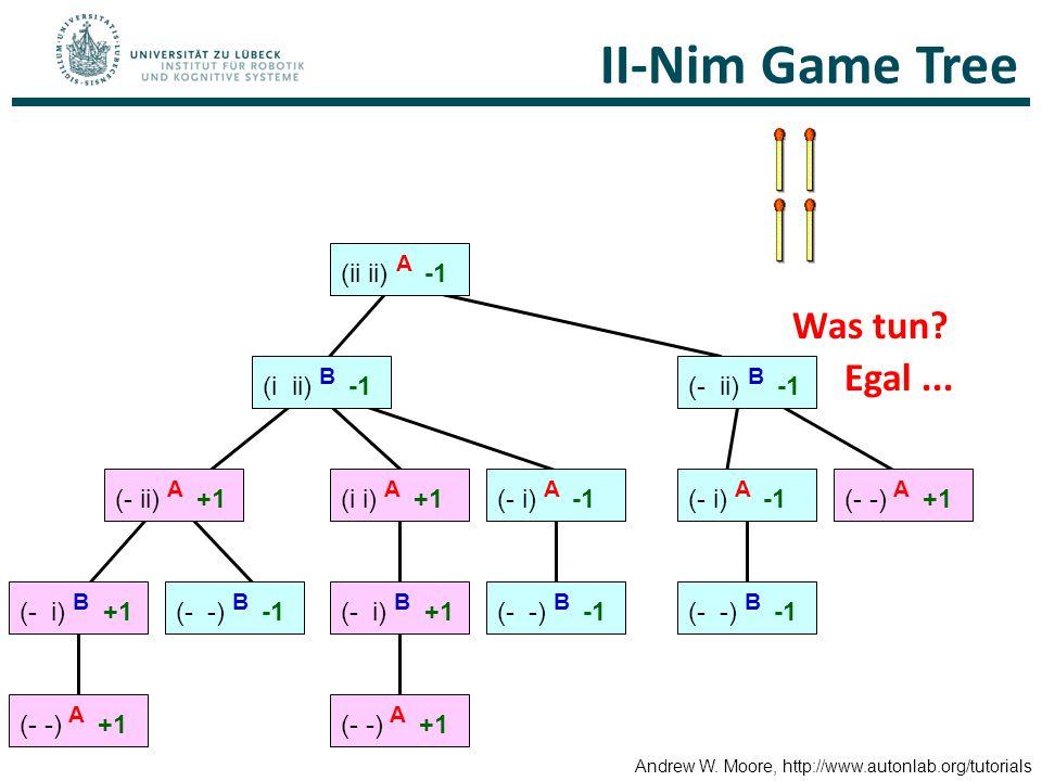 Was tun? II-Nim Game Tree (ii ii) A -1 (i ii) B -1(- ii) B -1 (i i) A +1(- ii) A +1(- i) A -1 (- -) A +1 (- i) B +1(- -) B -1(- i) B +1(- -) B -1 (- -