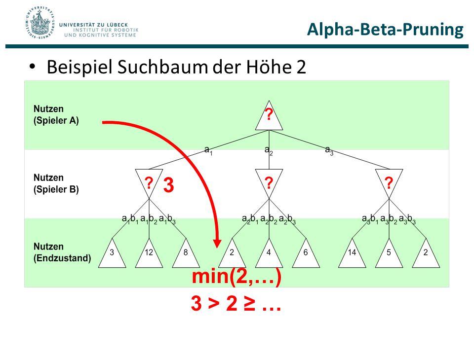 Alpha-Beta-Pruning Beispiel Suchbaum der Höhe 2 3 min(2,…) 3 > 2 ≥ …