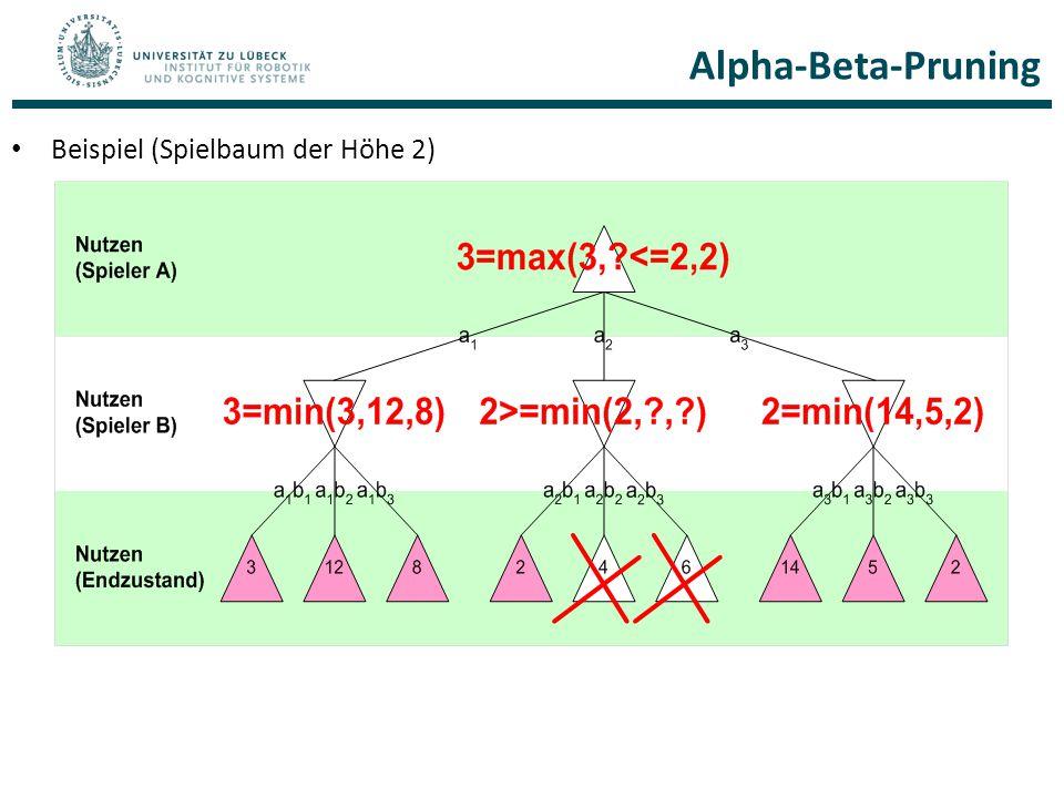 Alpha-Beta-Pruning Beispiel (Spielbaum der Höhe 2)