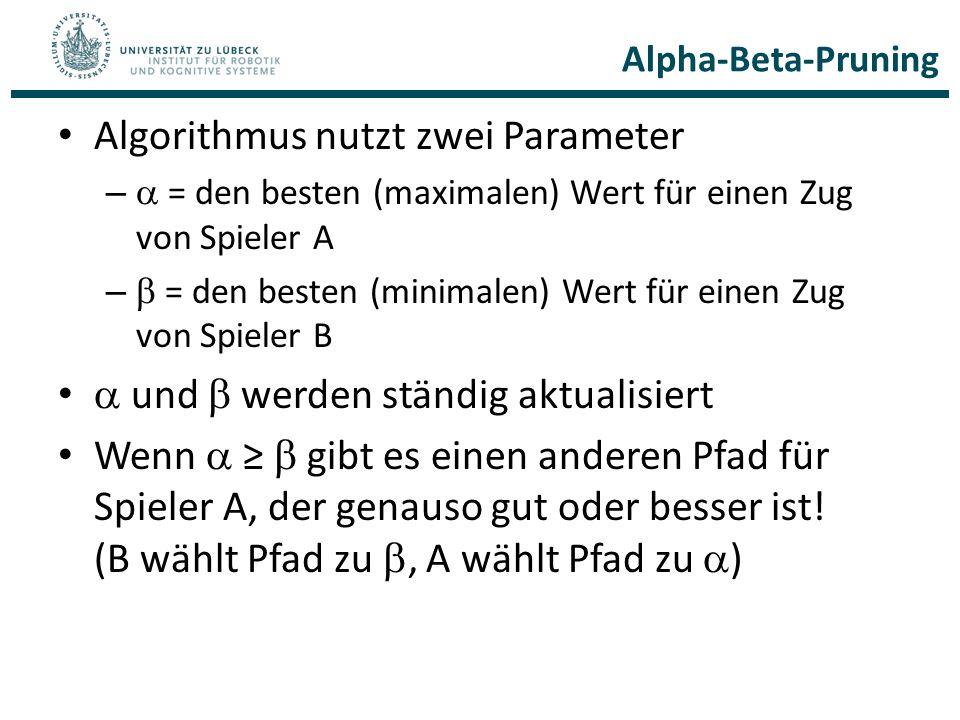 Alpha-Beta-Pruning Algorithmus nutzt zwei Parameter –  = den besten (maximalen) Wert für einen Zug von Spieler A –  = den besten (minimalen) Wert fü