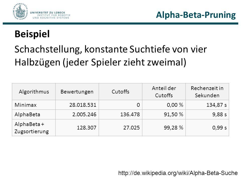Alpha-Beta-Pruning http://de.wikipedia.org/wiki/Alpha-Beta-Suche Beispiel Schachstellung, konstante Suchtiefe von vier Halbzügen (jeder Spieler zieht