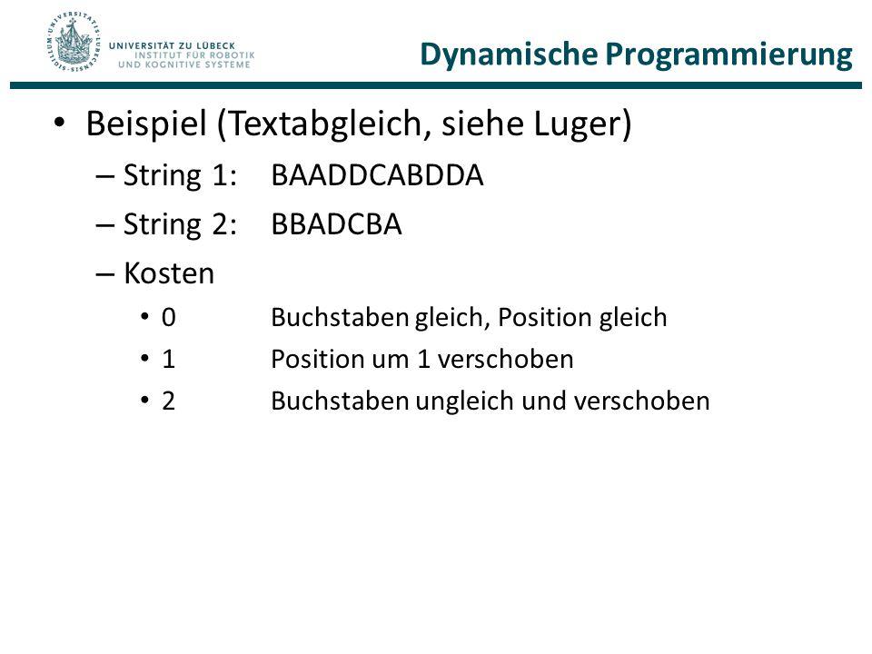 Dynamische Programmierung Beispiel (Textabgleich, siehe Luger) – String 1:BAADDCABDDA – String 2:BBADCBA – Kosten 0Buchstaben gleich, Position gleich