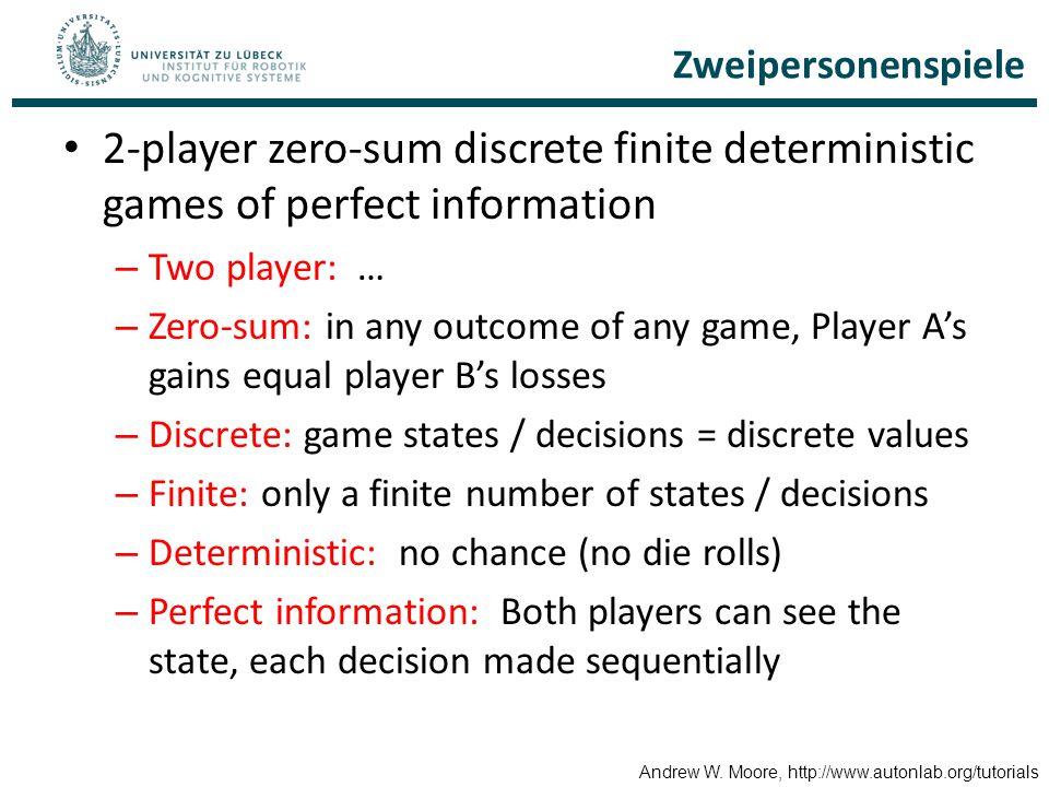 Zusammenfassung – Algorithmus: f max (Zustand Z): falls Z = Endzustand, gib Nutzen(Z) zurück sonst gib das Maximum über alle f min der Nachfolger von Zustand Z zurück f min (Zustand Z): falls Z = Endzustand, gib Nutzen(Z) zurück sonst gib das Minimum über alle f max der Nachfolger von Zustand Z zurück Minimax(Startzustand S) gib eine Aktion zurück, so dass der Nutzen des damit verbundenen Nachfolgezustandes = f max (S)