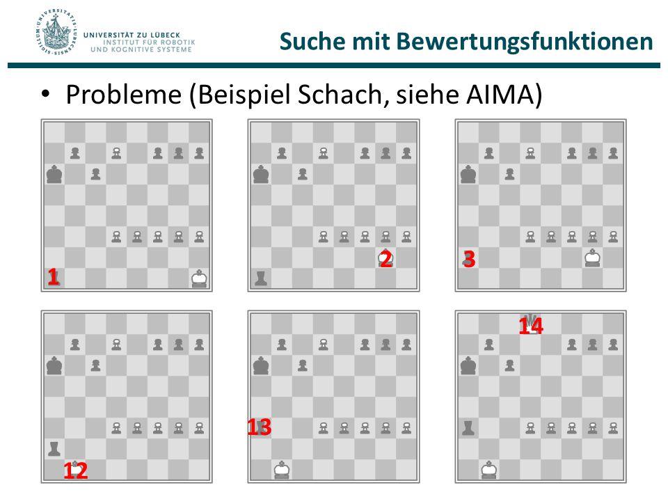Probleme (Beispiel Schach, siehe AIMA) Suche mit Bewertungsfunktionen 1 23 12 13 14