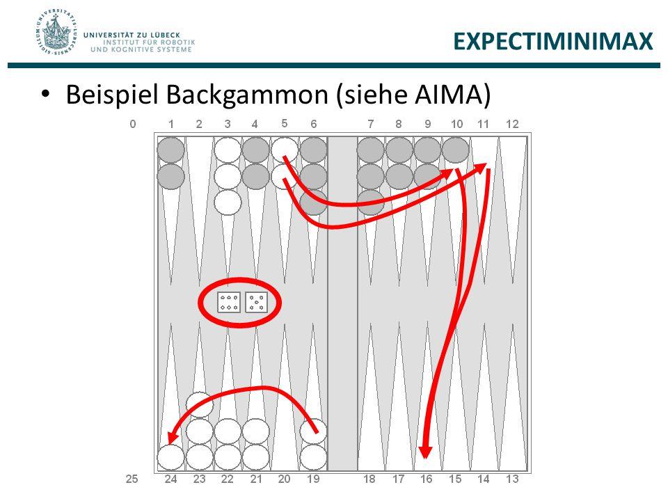 EXPECTIMINIMAX Beispiel Backgammon (siehe AIMA)