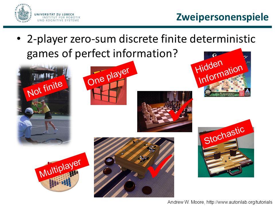 Zweipersonenspiele Ausgangssituation – Zustände (je nach Spiel) – Nachfolgerfunktion (gemäß Spielregeln) – Startzustand (gemäß Spielregeln) – Zielzustände (gemäß Spielregeln) – Bewertung der Zustände, Nutzenfunktion