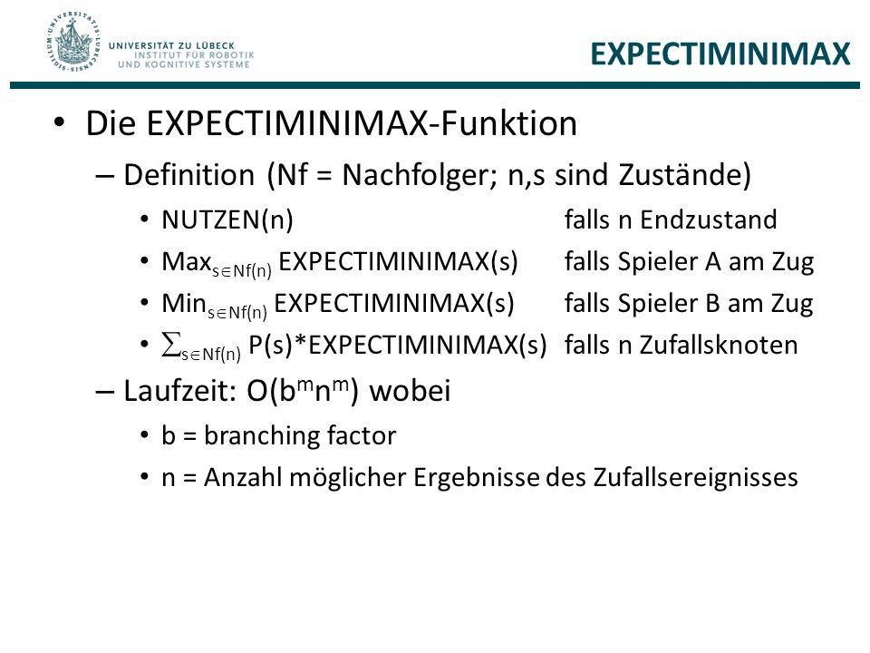 EXPECTIMINIMAX Die EXPECTIMINIMAX-Funktion – Definition (Nf = Nachfolger; n,s sind Zustände) NUTZEN(n)falls n Endzustand Max s  Nf(n) EXPECTIMINIMAX(