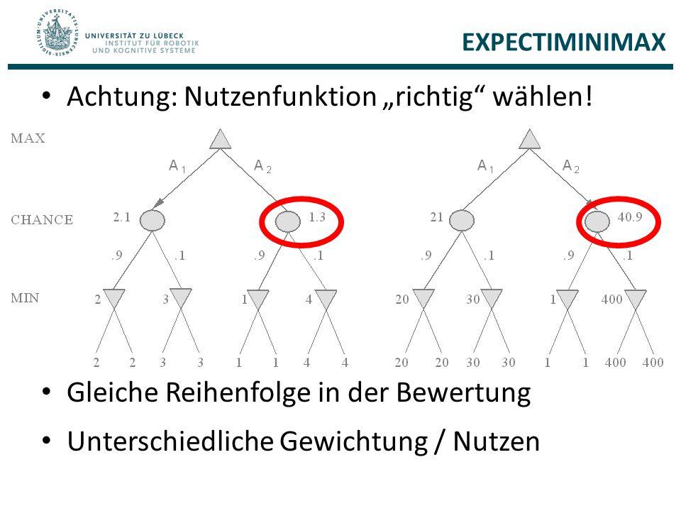 """Achtung: Nutzenfunktion """"richtig"""" wählen! Gleiche Reihenfolge in der Bewertung Unterschiedliche Gewichtung / Nutzen EXPECTIMINIMAX"""