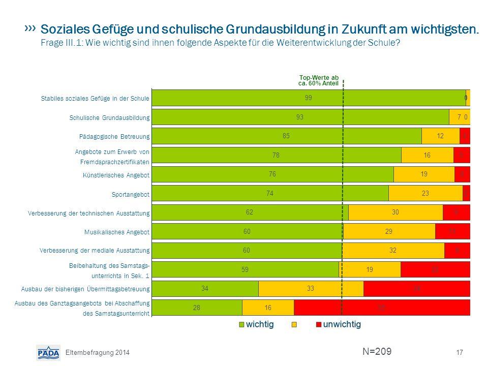 Soziales Gefüge und schulische Grundausbildung in Zukunft am wichtigsten.