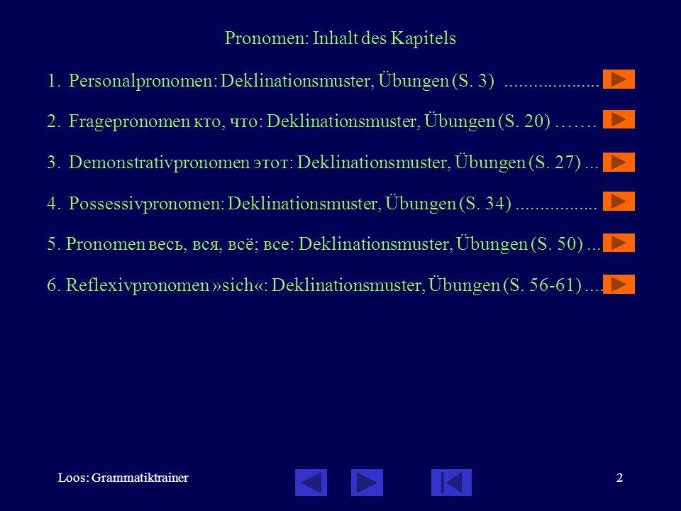 Loos: Grammatiktrainer2 Pronomen: Inhalt des Kapitels 1.Personalpronomen: Deklinationsmuster, Übungen (S.