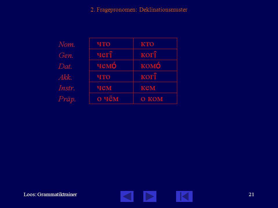 Loos: Grammatiktrainer21 2. Fragepronomen: Deklinationsmuster