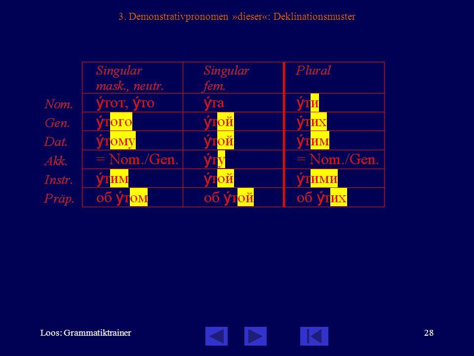 Loos: Grammatiktrainer28 3. Demonstrativpronomen »dieser«: Deklinationsmuster