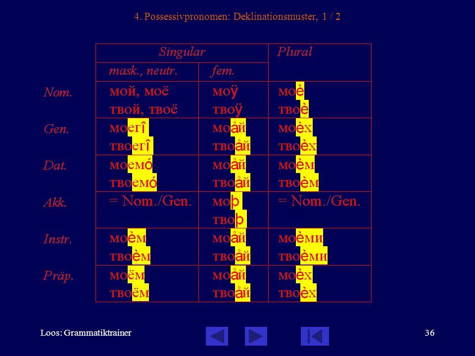 Loos: Grammatiktrainer36 4. Possessivpronomen: Deklinationsmuster, 1 / 2