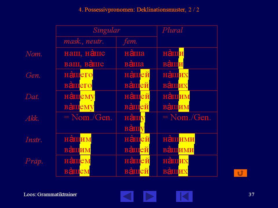 Loos: Grammatiktrainer37 4. Possessivpronomen: Deklinationsmuster, 2 / 2