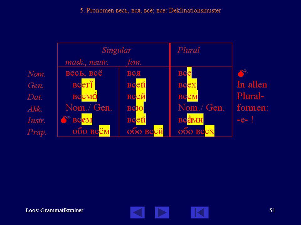 Loos: Grammatiktrainer51 5. Pronomen весь, вся, всё; все: Deklinationsmuster