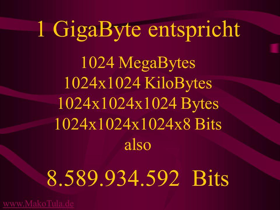 www.MakoTula.de 1 GigaByte entspricht 1024 MegaBytes 1024x1024 KiloBytes 1024x1024x1024 Bytes 1024x1024x1024x8 Bits also 8.589.934.592 Bits