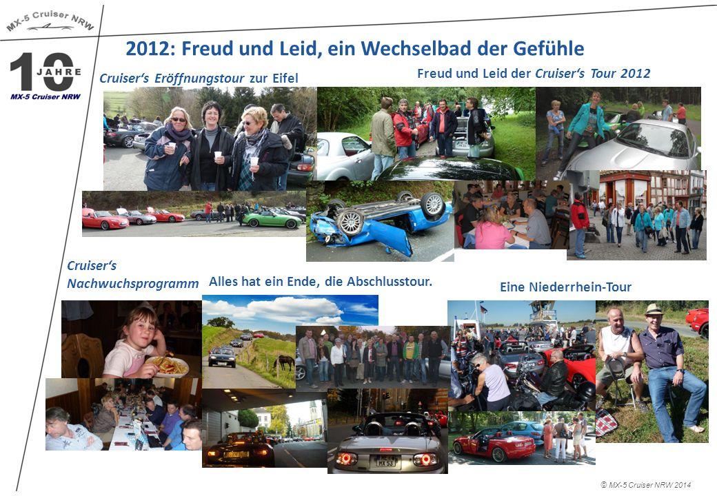 2012: Freud und Leid, ein Wechselbad der Gefühle © MX-5 Cruiser NRW 2014 Freud und Leid der Cruiser's Tour 2012 Cruiser's Eröffnungstour zur Eifel Cruiser's Nachwuchsprogramm Alles hat ein Ende, die Abschlusstour.