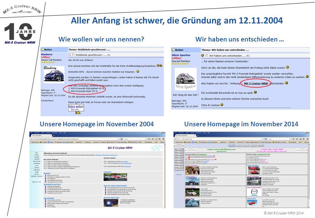 © MX-5 Cruiser NRW 2014 Dies war ein kurzer Überblick über das, was wir in 10 Cruiserjahren so alles erlebt haben.