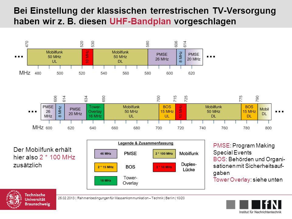 25.02.2013 | Rahmenbedingungen für Massenkommunikation – Technik | Berlin | 10/20 Bei Einstellung der klassischen terrestrischen TV-Versorgung haben wir z.