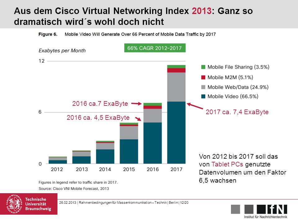 25.02.2013 | Rahmenbedingungen für Massenkommunikation – Technik | Berlin | 12/20 Aus dem Cisco Virtual Networking Index 2013: Ganz so dramatisch wird´s wohl doch nicht 2016 ca.7 ExaByte 2016 ca.