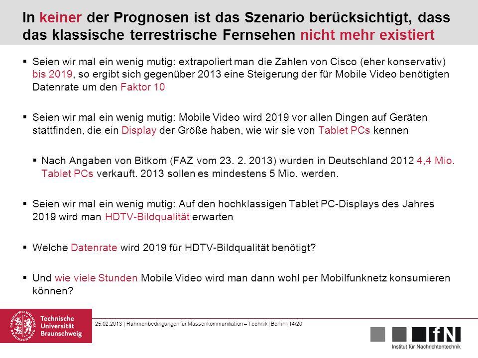 25.02.2013 | Rahmenbedingungen für Massenkommunikation – Technik | Berlin | 14/20 In keiner der Prognosen ist das Szenario berücksichtigt, dass das kl