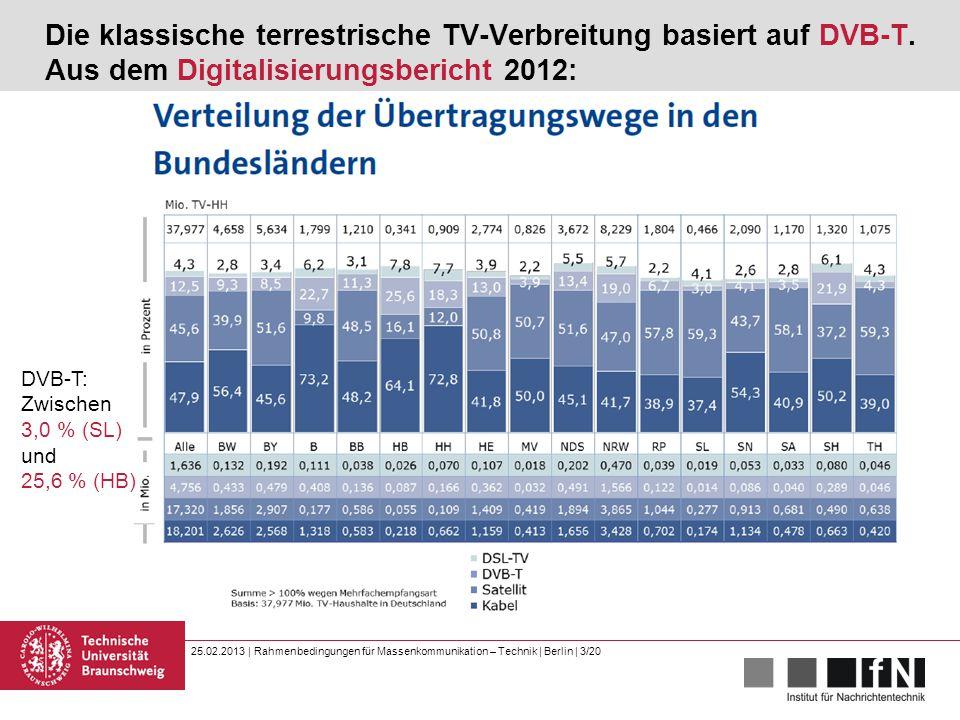 25.02.2013 | Rahmenbedingungen für Massenkommunikation – Technik | Berlin | 3/20 Die klassische terrestrische TV-Verbreitung basiert auf DVB-T. Aus de