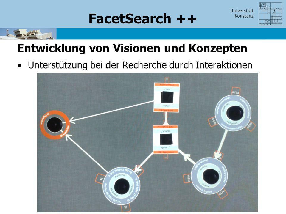 FacetSearch ++ Entwicklung von Visionen und Konzepten Unterstützung bei der Recherche durch Interaktionen
