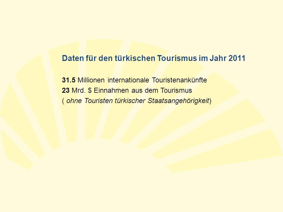 Daten für den türkischen Tourismus im Jahr 2011 31.5 Millionen internationale Touristenankünfte 23 Mrd. $ Einnahmen aus dem Tourismus ( ohne Touristen
