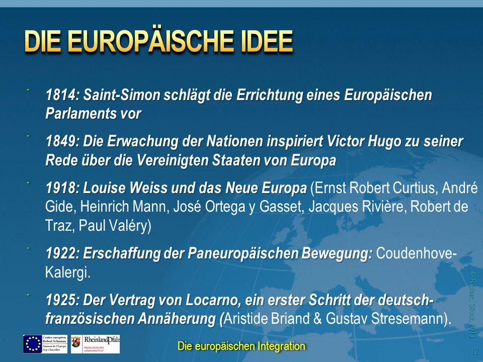 © Richard Stock, 2013 1814: Saint-Simon schlägt die Errichtung eines Europäischen Parlaments vor 1849: Die Erwachung der Nationen inspiriert Victor Hu