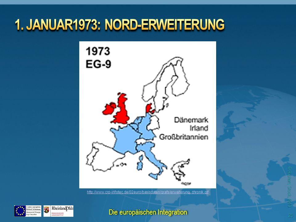 © Richard Stock, 2013 http://www.crp-infotec.de/02euro/basisdaten/grafs/erweiterung_chronik.gif 25 Die europäischen Integration