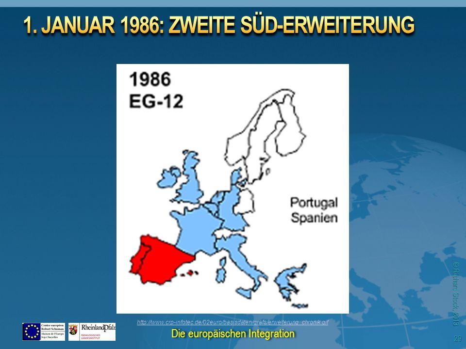 © Richard Stock, 2013 http://www.crp-infotec.de/02euro/basisdaten/grafs/erweiterung_chronik.gif 29 Die europäischen Integration