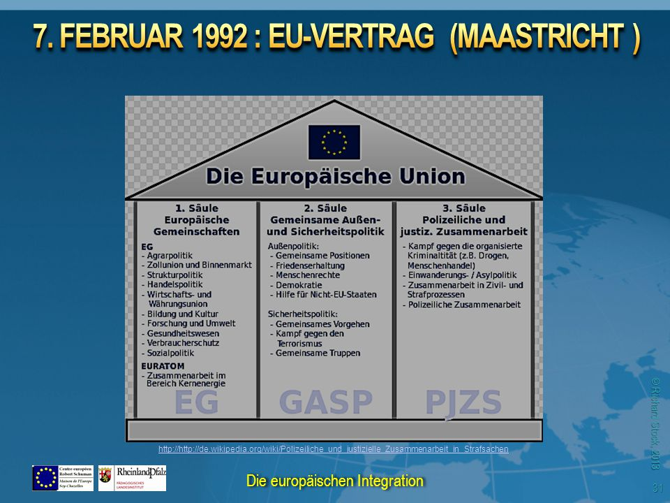 © Richard Stock, 2013 http://http://de.wikipedia.org/wiki/Polizeiliche_und_justizielle_Zusammenarbeit_in_Strafsachen 31 Die europäischen Integration