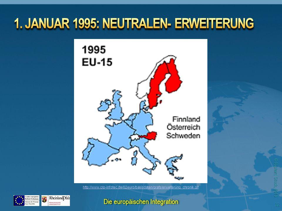 © Richard Stock, 2013 http://www.crp-infotec.de/02euro/basisdaten/grafs/erweiterung_chronik.gif 32 Die europäischen Integration