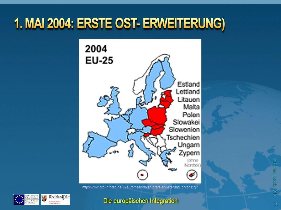 © Richard Stock, 2013 http://www.crp-infotec.de/02euro/basisdaten/grafs/erweiterung_chronik.gif 36 Die europäischen Integration
