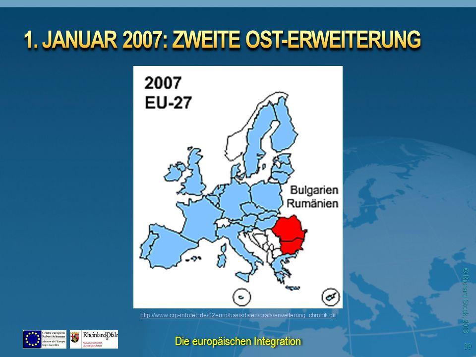 © Richard Stock, 2013 http://www.crp-infotec.de/02euro/basisdaten/grafs/erweiterung_chronik.gif 39 Die europäischen Integration