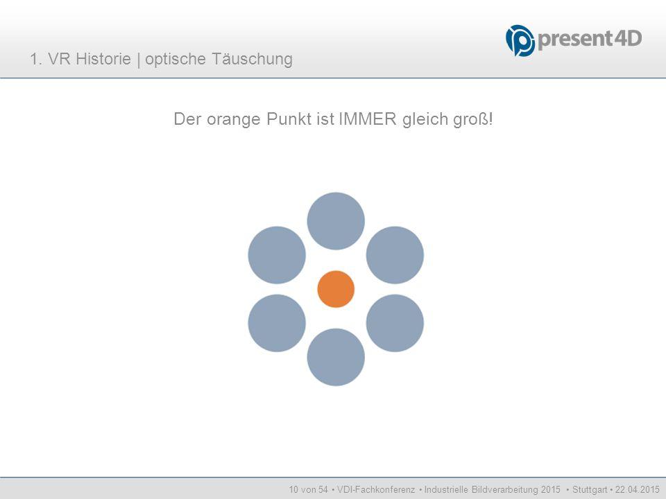 10 von 54 VDI-Fachkonferenz Industrielle Bildverarbeitung 2015 Stuttgart 22.04.2015 Der orange Punkt ist IMMER gleich groß! 1. VR Historie | optische