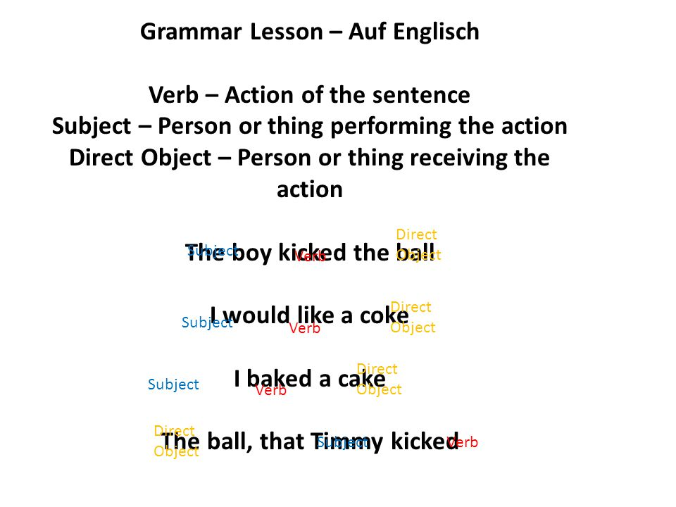 Grammar Lesson – Auf Englisch Verb – Action of the sentence Subject – Person or thing performing the action Direct Object – Person or thing receiving