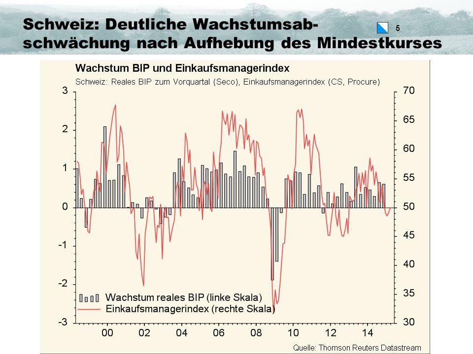 5 Schweiz: Deutliche Wachstumsab- schwächung nach Aufhebung des Mindestkurses