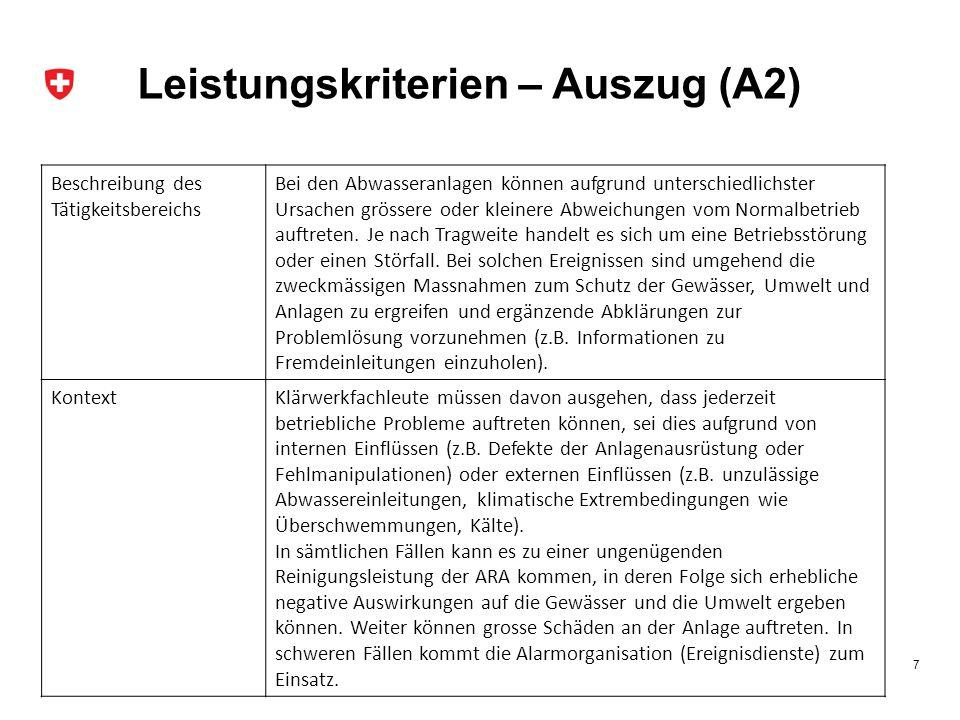 Leistungskriterien – Auszug (A2) Beschreibung des Tätigkeitsbereichs Bei den Abwasseranlagen können aufgrund unterschiedlichster Ursachen grössere ode