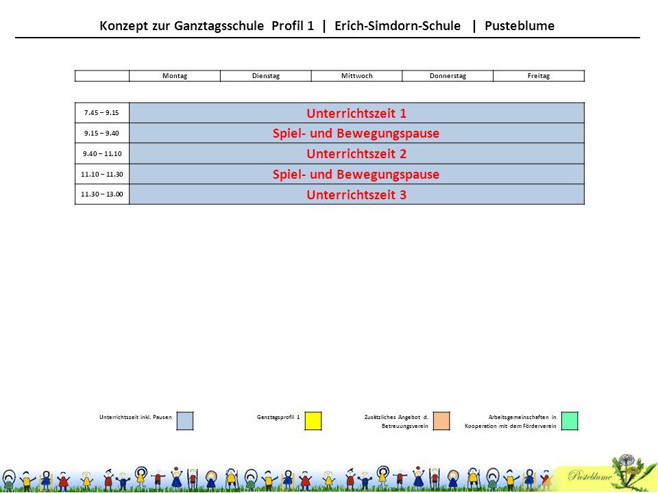 MontagDienstagMittwochDonnerstagFreitag 7.45 – 8.30 (bis Unterrichtsbeginn) Ganztag Profil 1 7.45 – 9.15Unterrichtszeit 1 9.15 – 9.40Spiel- und Bewegungspause 9.40 – 11.10Unterrichtszeit 2 11.10 – 11.30Spiel- und Bewegungspause 11.30 – 13.00Unterrichtszeit 3 11.30 – 14.45 Ganztag Profil 1 Unterrichtszeit inkl.