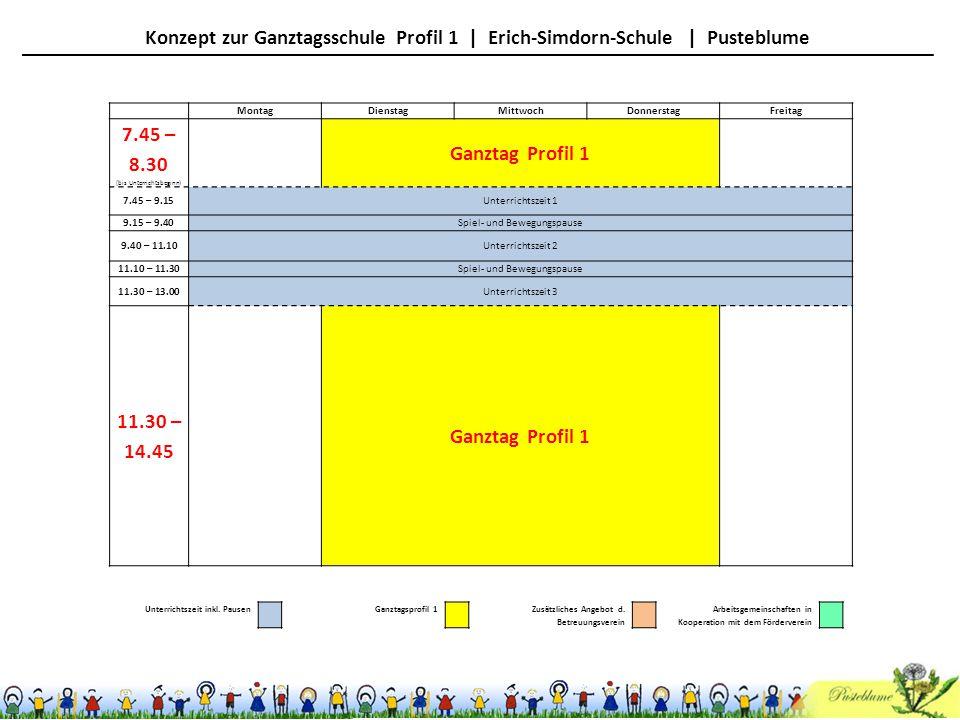 MontagDienstagMittwochDonnerstagFreitag 7.45 – 8.30 (bis Unterrichtsbeginn) Ganztag Profil 1 7.45 – 9.15Unterrichtszeit 1 9.15 – 9.40Spiel- und Bewegu