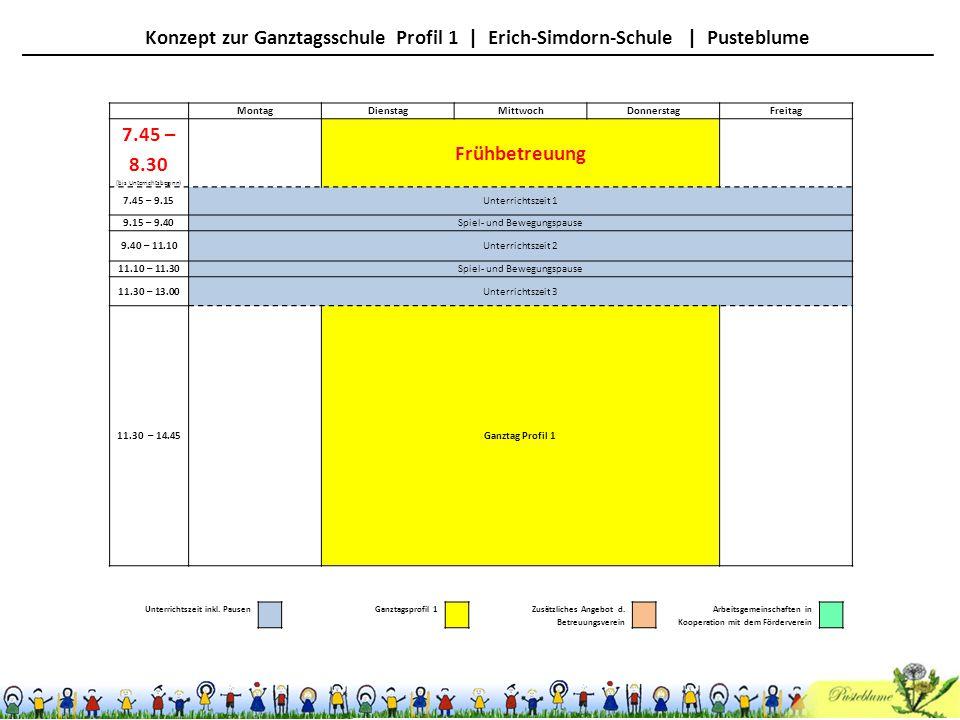 Konzept zur Ganztagsschule Profil 1   Erich-Simdorn-Schule   Pusteblume Vielen Dank für Ihre Aufmerksamkeit.