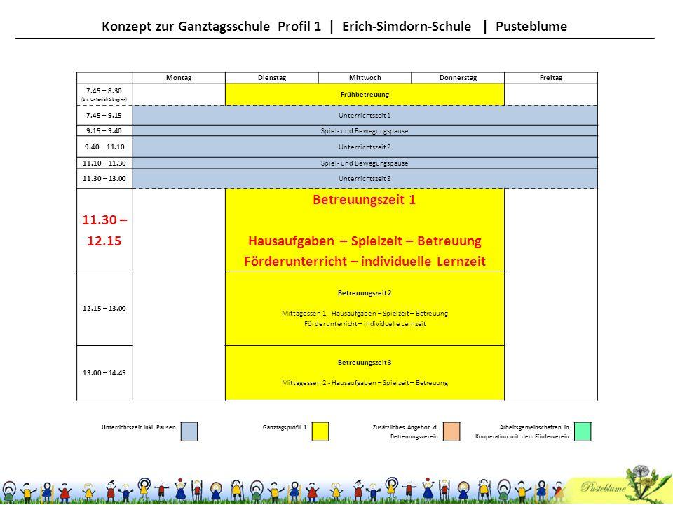 Konzept zur Ganztagsschule Profil 1   Erich-Simdorn-Schule   Pusteblume Fragen?