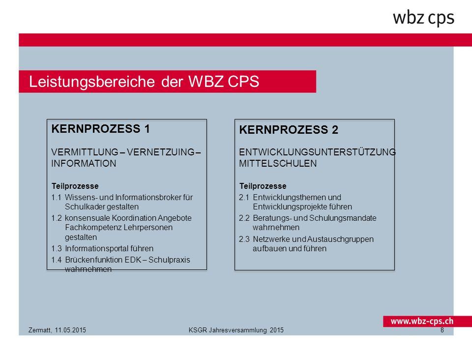 Leistungsbereiche der WBZ CPS Zermatt, 11.05.2015KSGR Jahresversammlung 20158 KERNPROZESS 1 VERMITTLUNG – VERNETZUING – INFORMATION Teilprozesse 1.1Wissens- und Informationsbroker für Schulkader gestalten 1.2konsensuale Koordination Angebote Fachkompetenz Lehrpersonen gestalten 1.3Informationsportal führen 1.4Brückenfunktion EDK – Schulpraxis wahrnehmen KERNPROZESS 2 ENTWICKLUNGSUNTERSTÜTZUNG MITTELSCHULEN Teilprozesse 2.1Entwicklungsthemen und Entwicklungsprojekte führen 2.2Beratungs- und Schulungsmandate wahrnehmen 2.3Netzwerke und Austauschgruppen aufbauen und führen