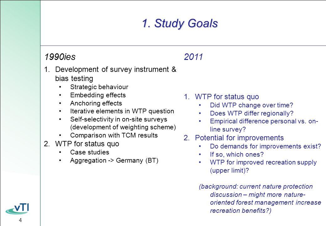 4 1. Study Goals 1990ies2011 1.Development of survey instrument & bias testing Strategic behaviour Embedding effects Anchoring effects Iterative eleme