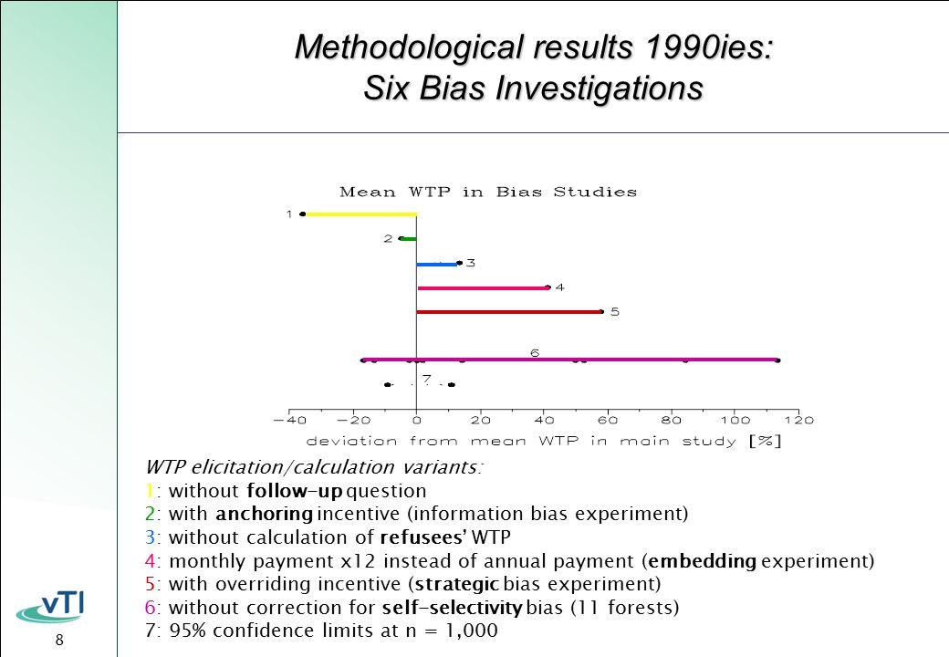 9 Methodological results 1990ies: Comparison TCM – CVM