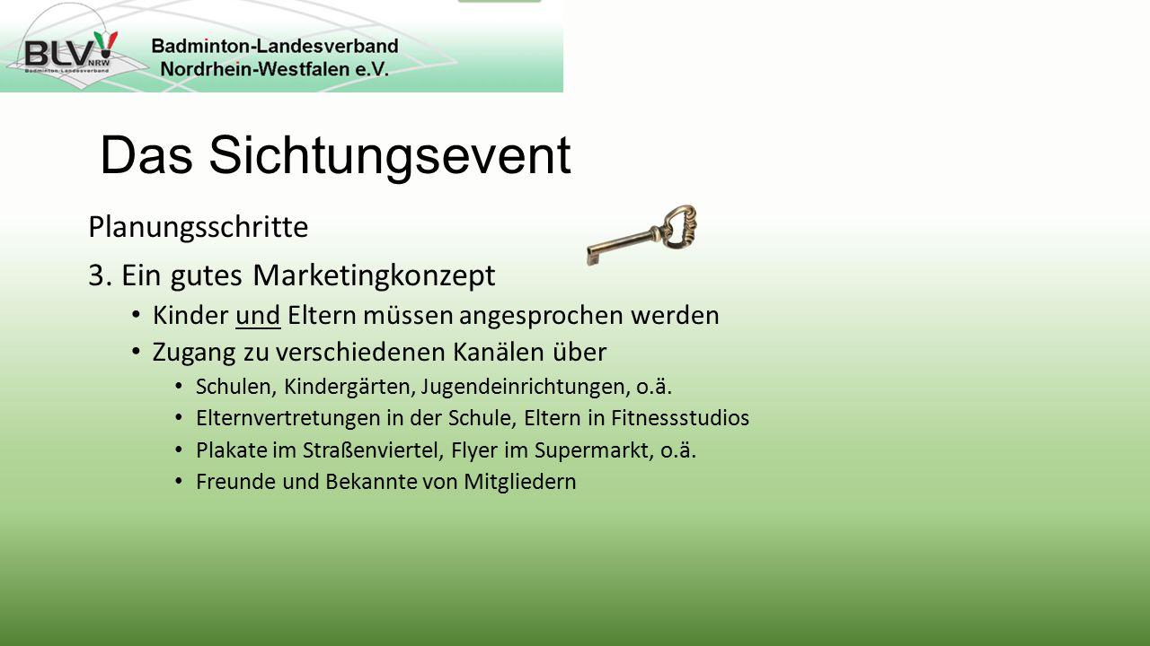 Die Schulsichtung Planungsschritte 2.