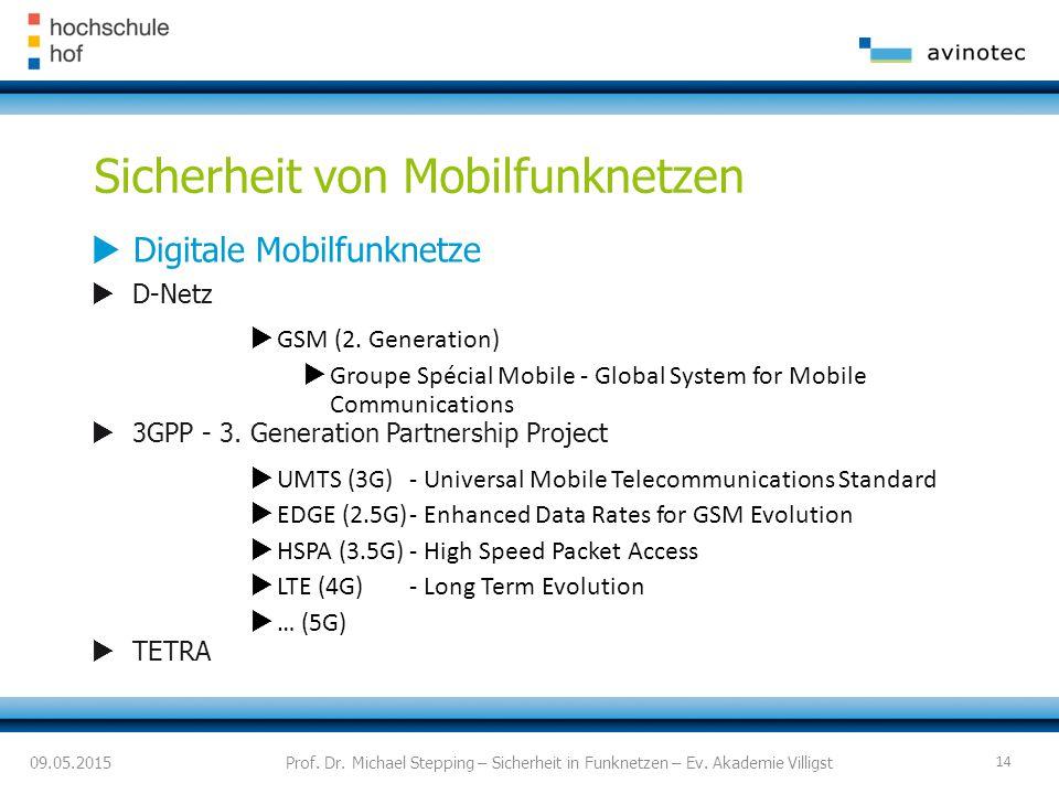 Sicherheit von Mobilfunknetzen  Digitale Mobilfunknetze  D-Netz  GSM (2.