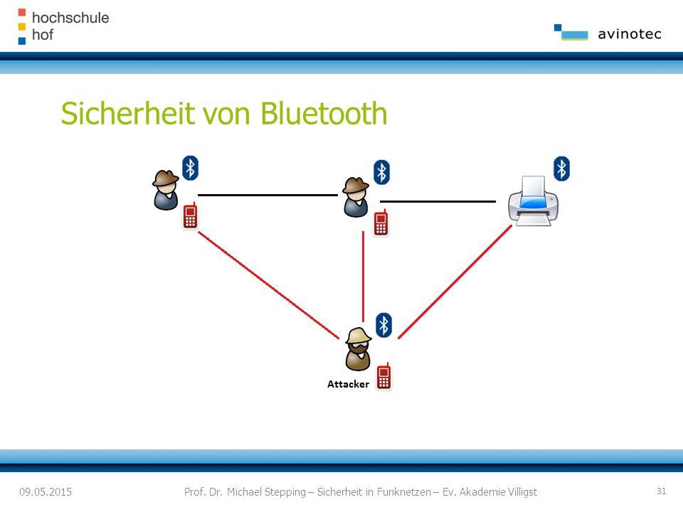 09.05.2015 Sicherheit von Bluetooth Prof.Dr. Michael Stepping – Sicherheit in Funknetzen – Ev.