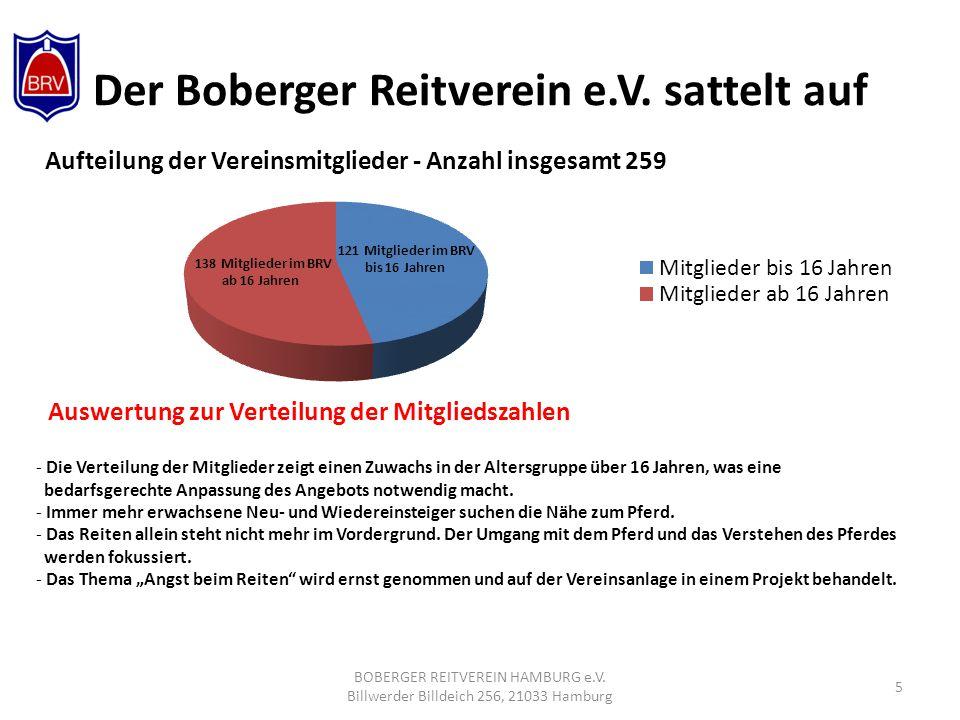 Der Boberger Reitverein e.V.sattelt auf 5 BOBERGER REITVEREIN HAMBURG e.V.
